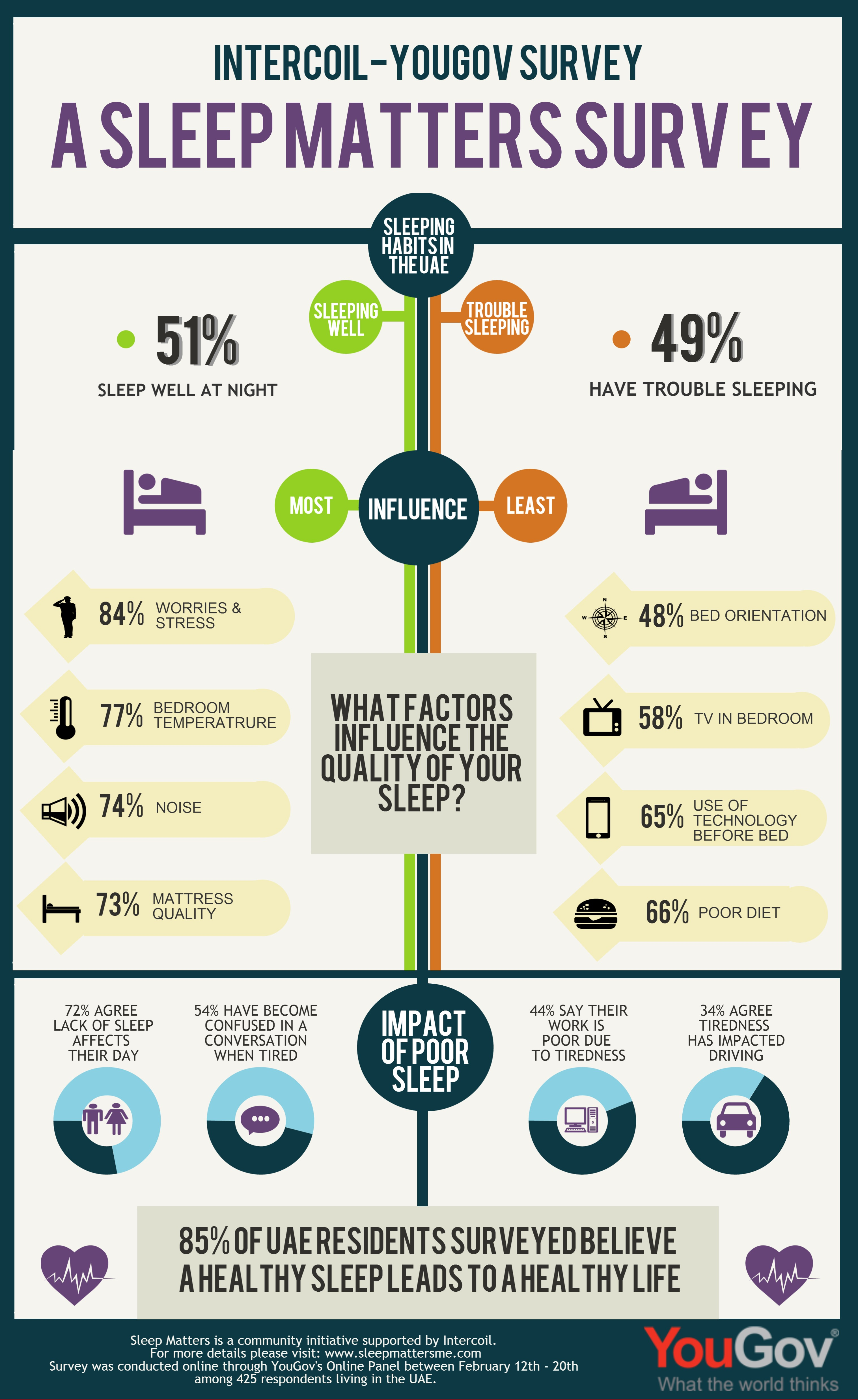 Что мешает арабам спокойно спать?