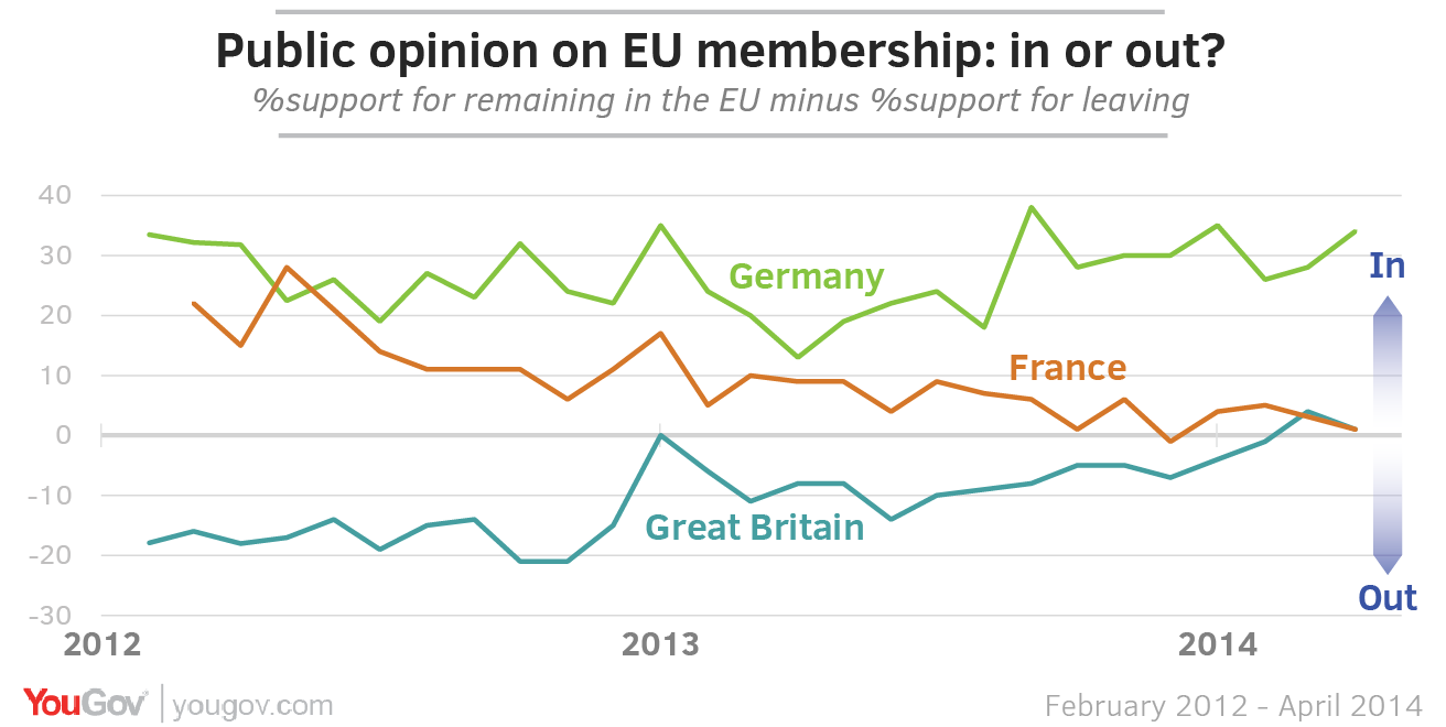 Выборы в Европарламент могут закончиться победой противников Евросоюза