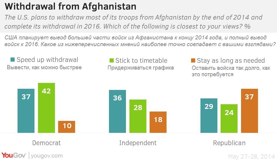 Афганистан — 2016. Когда закончится американская миссия в регионе