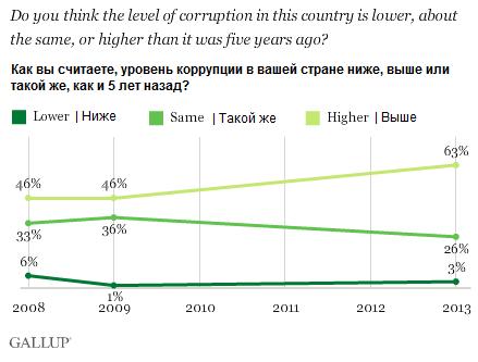 Задачка для украинского президента