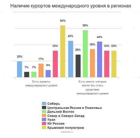 Институт Общественного Мнения «Анкетолог» — независимая исследовательская организация, специализирующаяся на опросах интернет-аудитории. Опросы проводятся среди жителей России и стран СНГ. Пользовательские сервисы ИОМ Анкетолог позволяют создавать и проводить опросы сторонним компаниям.