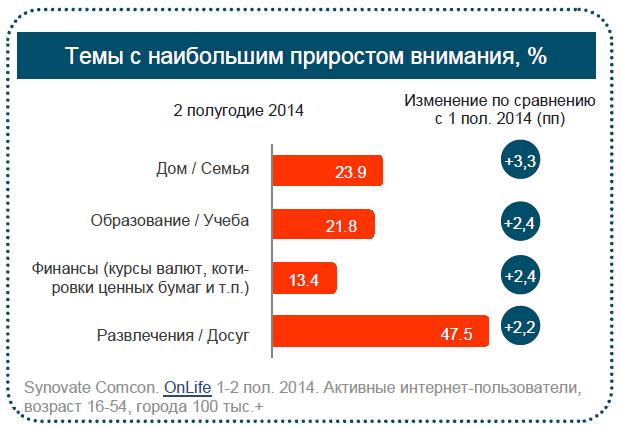 Россияне променяли политику на семью в ожидании нового кризиса